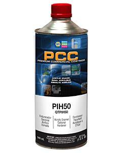 Paint Top Coat Hardeners - Automotive Refinishing